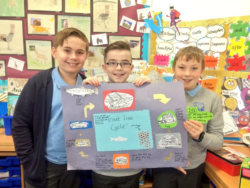 Pupils of Kirklandpark Primary School with their interactive brown trout life cycles, Clyde River Foundation